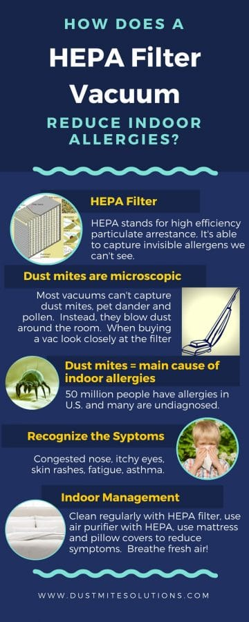 best hepa vacuum for dust mites and pet allergy